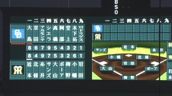 中日・与田監督、主砲・ビシエドをベンチ外に「何とかコンディションがよくなるように…」