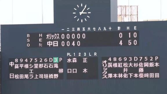 中日・柳裕也、約3週間ぶり復帰登板で5回1安打無失点ピッチング!「いつ1軍に呼ばれてもいいように準備をしていきたいと思います」【投球結果】