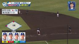 レジェンド・岩瀬仁紀さん「ヒットを重ねて得点するのは難しい。四球を絡めて得点するべし」