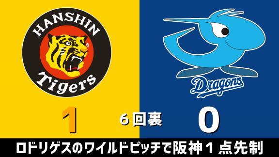 10月1日(木) セ・リーグ公式戦「阪神vs.中日」 スコア速報