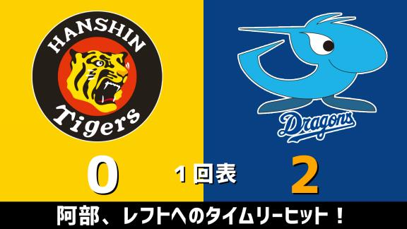 8月27日(木) セ・リーグ公式戦「阪神vs.中日」 スコア速報