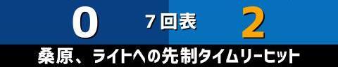 5月5日(水) セ・リーグ公式戦「中日vs.DeNA」【試合結果、打席結果】 中日、0-4で敗戦…3カード連続勝ち越しならず