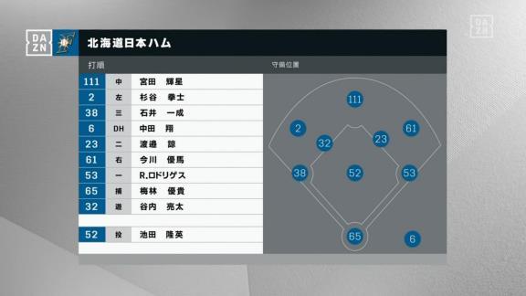 8月1日(日) 2021プロ野球エキシビションマッチ「中日vs.日本ハム」【試合結果、打席結果】 中日、2-6で敗戦… エキシビションマッチでの連勝は3でストップ…