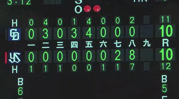 2年前の今日の試合「ヤクルトvs.中日」