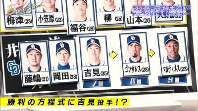 もしも井端弘和さんが中日の監督だったら…ベテラン・吉見一起投手を勝利の方程式に! その真意とは?