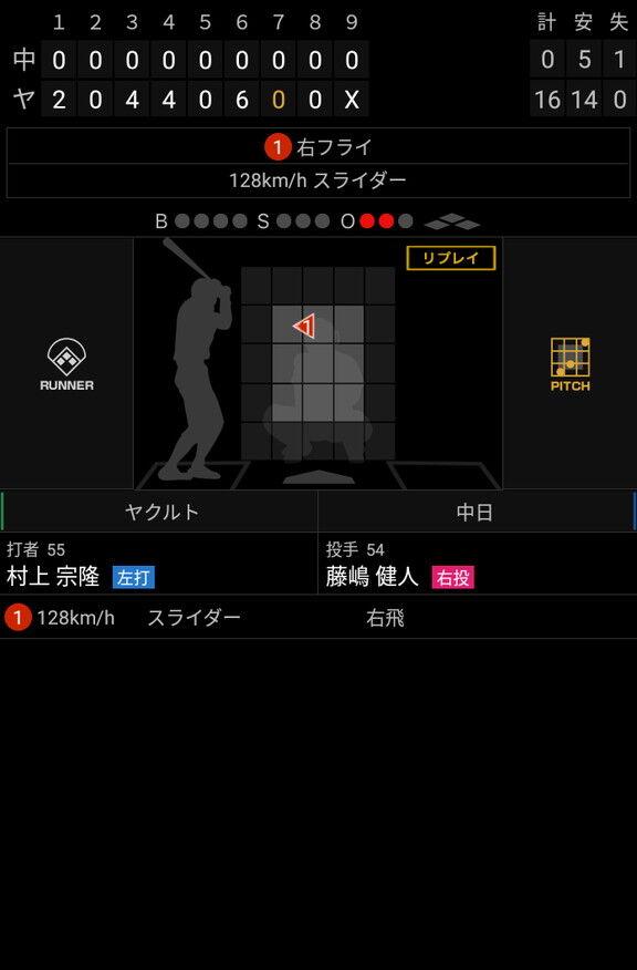中日・藤嶋健人投手、16点ビハインドの中でベンチ前でチームを鼓舞する