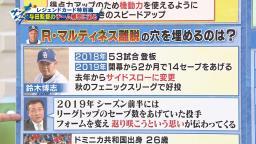 東京五輪予選で抜けるR.マルティネスの穴を埋める中日クローザーは…吉見一起さん「梅津晃大投手」