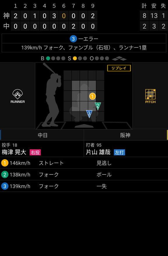 中日・梅津晃大投手、ついに実戦復帰する