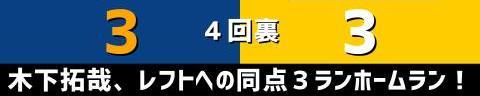 5月27日(木) セ・パ交流戦「中日vs.ソフトバンク」【試合結果、打席結果】 中日、3-3で引き分け ソフトバンク相手に2勝0敗1分で勝ち越す