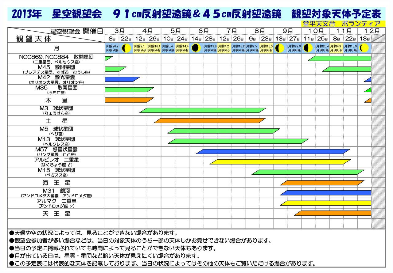 すべての講義 1日の予定表 : 評価 -- 1(最低) 2 3 4 5(最高 ...