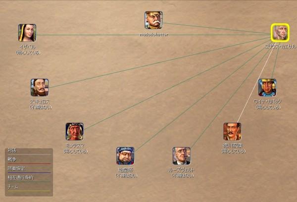 カエサル対外関係図