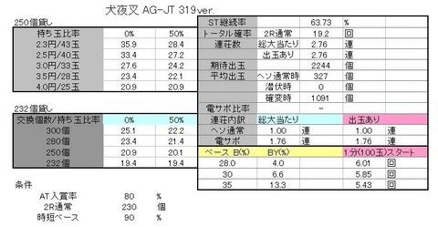犬夜叉AG-JT 解析