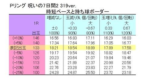 リング呪いの7日間2 表