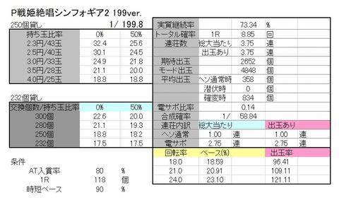 シンフォギア2 199 解析