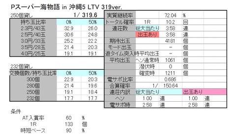 沖縄5 319 解析