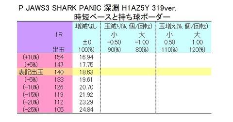 JAWS3 319 表
