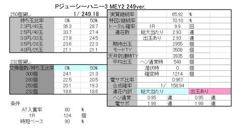 ジューシーハニー3 249 解析