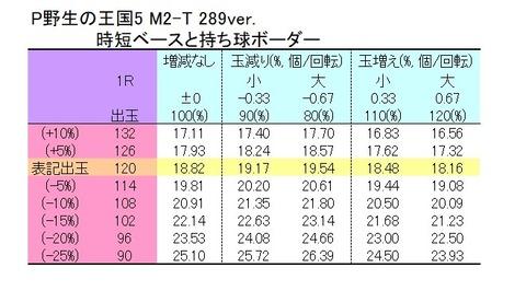 野生の王国 M2-T 表