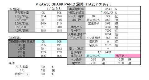 JAWS3 319 解析