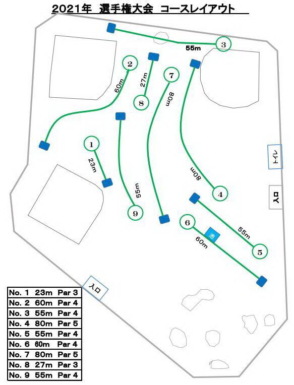 選手権大会コース図