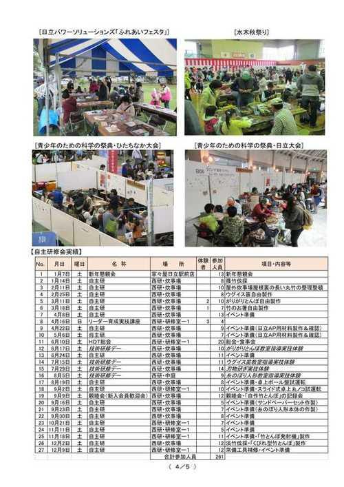 常陸どこ竹ニュース(2018年1月号)�