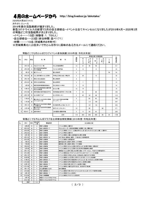 常陸どこ竹ニュース(2020年5月号)�