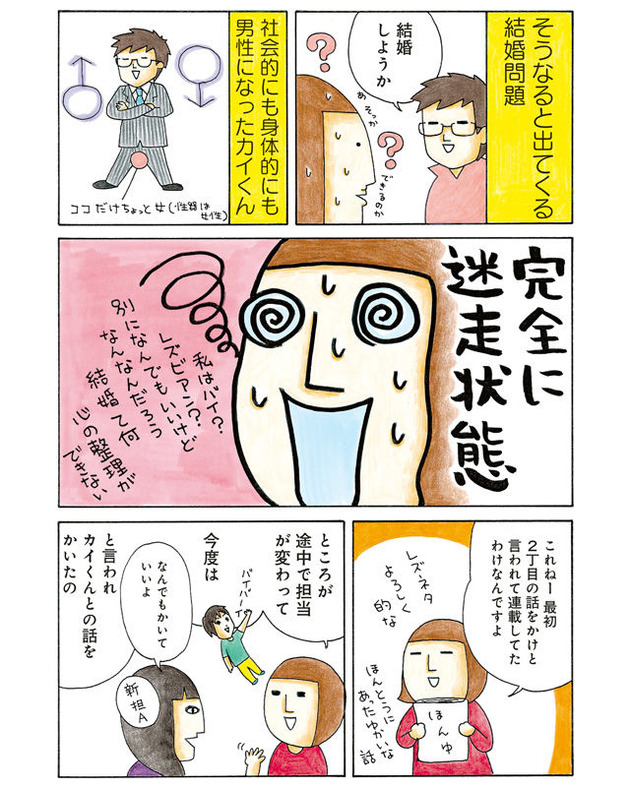 『迷走ラブゲーム』竹内佐千子 /竹書房 刊