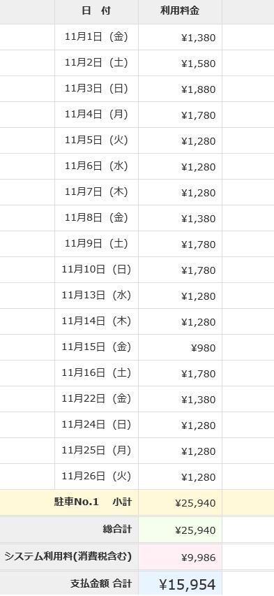 駐車場利用料明細201911
