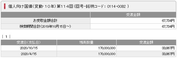 個人向け国債利金日興20201015