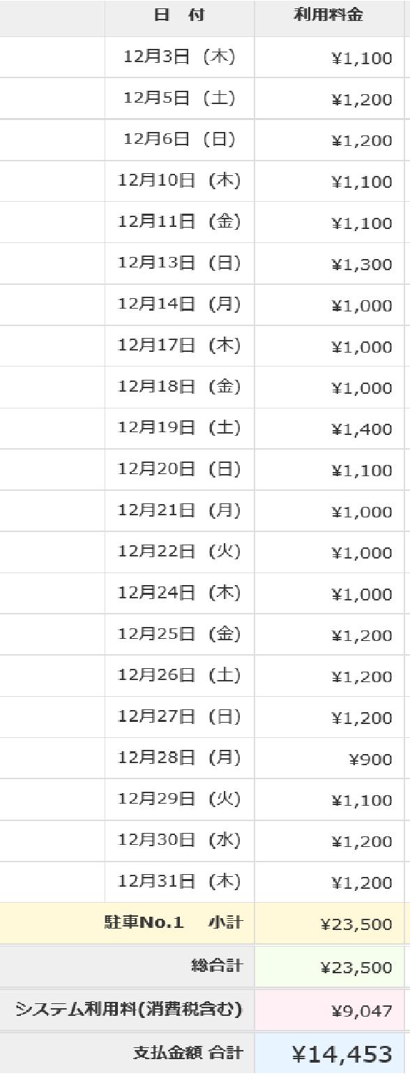 駐車場利用料明細202012