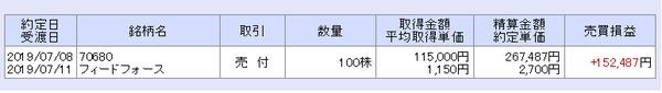 フィードフォース(7068)売却20190708大和NISA