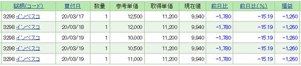 インベスコNISA買付20200319