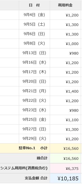 駐車場利用料明細202009