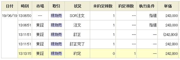 日本プロロジスリート(3283)売却20190619