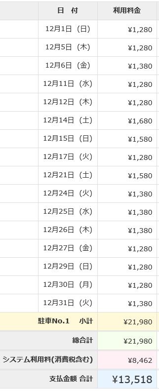 駐車場利用料明細201912