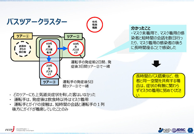 200813コロナクラスター事例_ページ_7