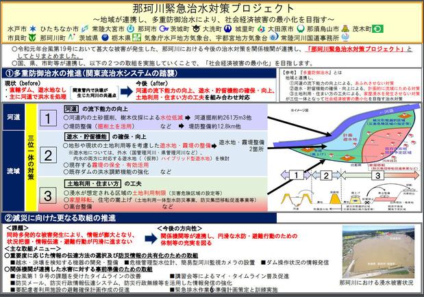 緊急治水対策プロジェクト
