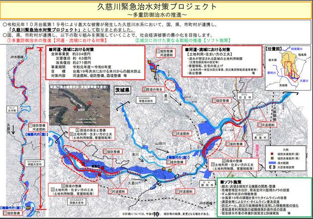 久慈川の治水計画