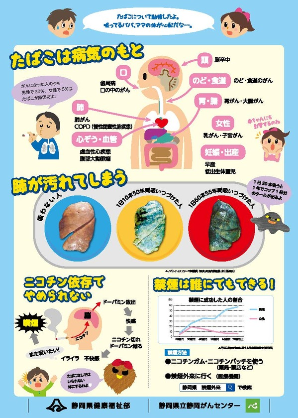 がん予防啓発チラシ