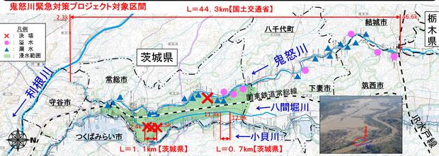 鬼怒川緊急プロジェクト