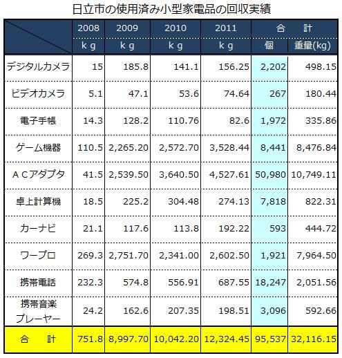 130801hitachi2
