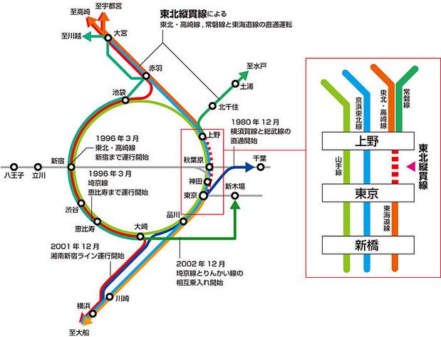141030ueno_tokyo01