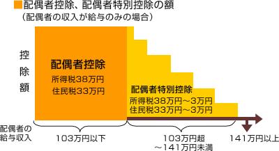160913haitoku