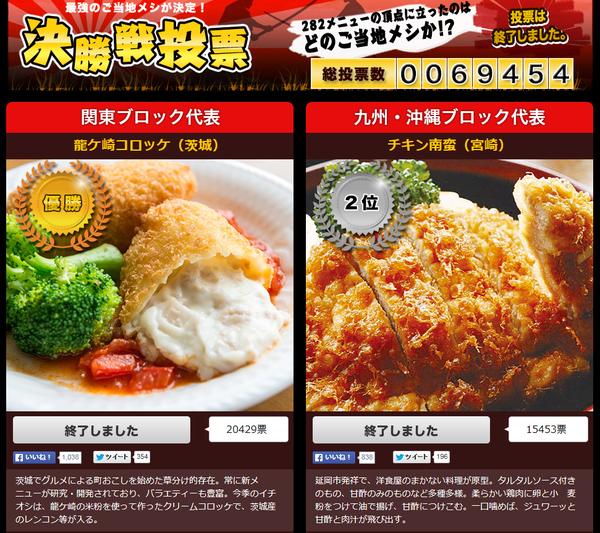 Yahoo!ご当地メシ決定戦!2014