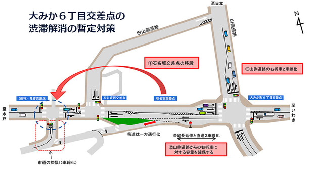 道路改良のイメージ図