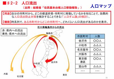 地域経済分析システムのイメージ