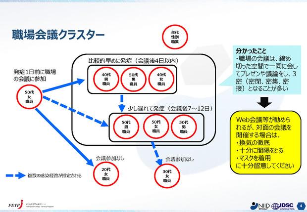 200813コロナクラスター事例_ページ_4