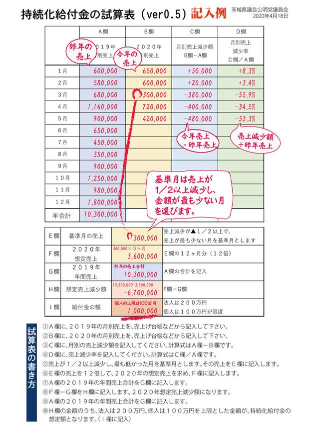 持続化給付金のシミュレーション