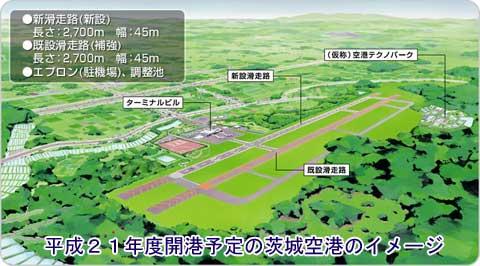 茨城空港のイメージ