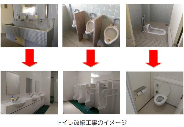 学校トイレ洋式化のイメージ